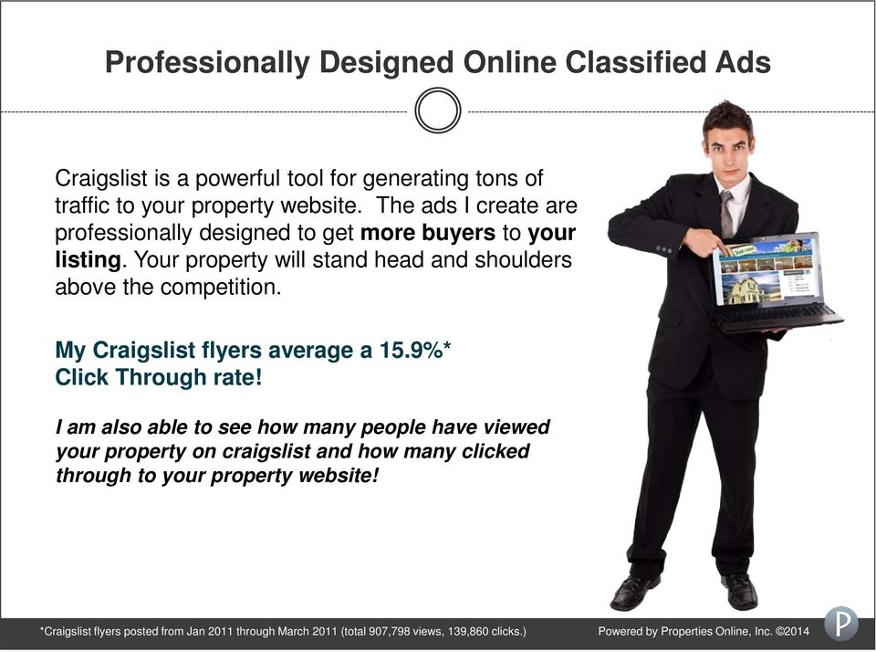 My Craigslist flyers average a 15.9%* Click Through rate!