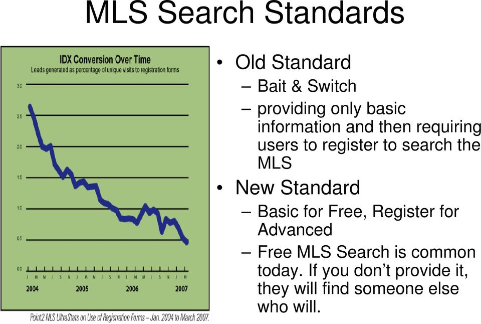 Standard Basic for Free, Register for Advanced Free MLS Search is