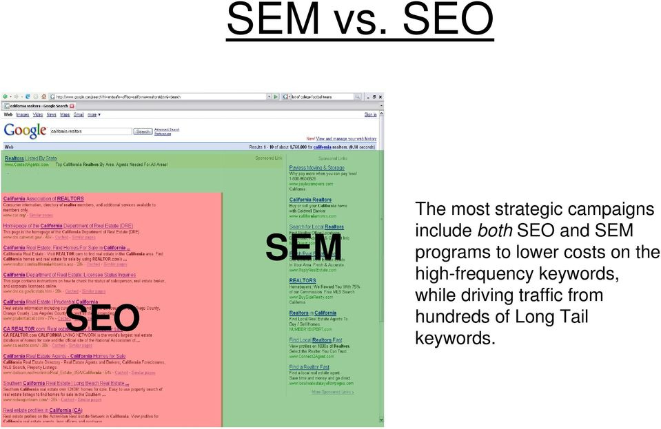 include both SEO and SEM programs to lower