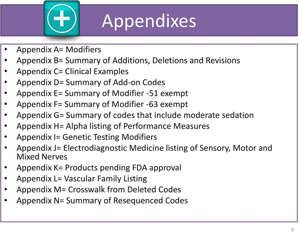 Alpha listing of Performance Measures Appendix I= Genetic Testing Modifiers Appendix J= Electrodiagnostic Medicine listing of Sensory, Motor and Mixed Nerves