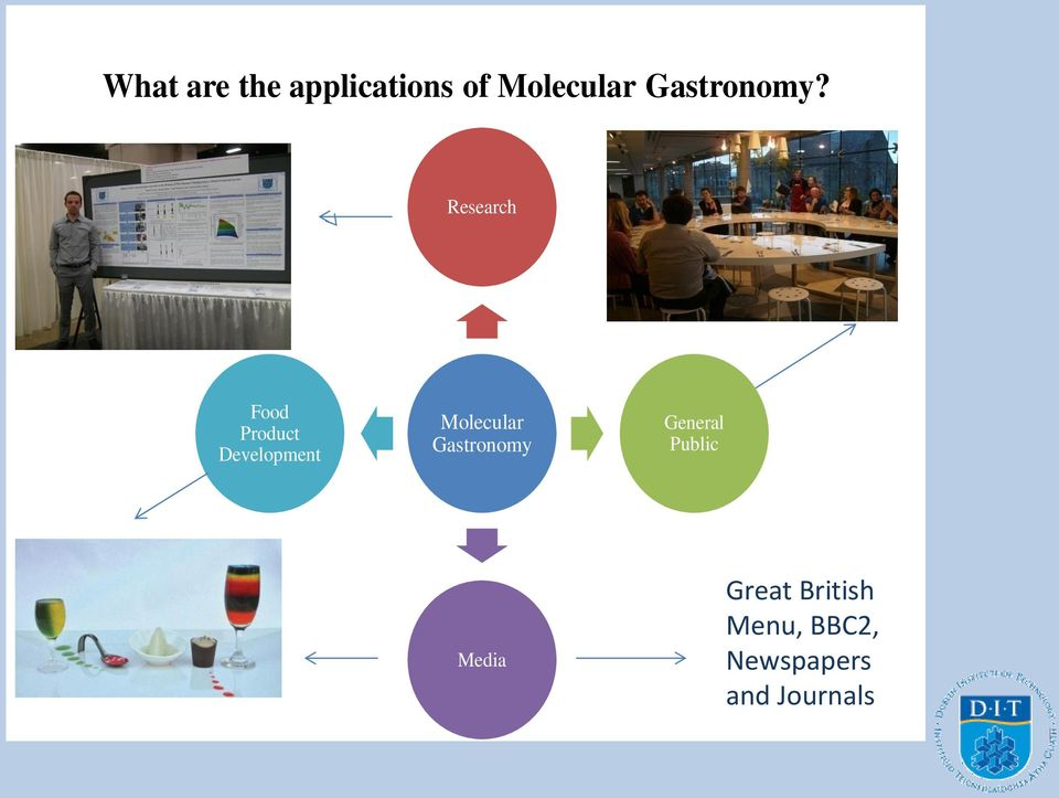 Research Food Product Development Molecular