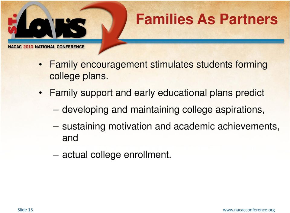 Family support and early educational plans predict developing and
