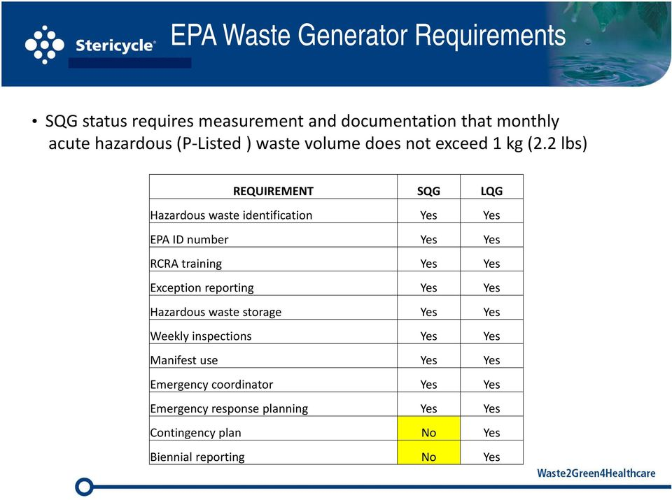 2 lbs) REQUIREMENT SQG LQG Hazardous waste identification Yes Yes EPA ID number Yes Yes RCRA training Yes Yes Exception