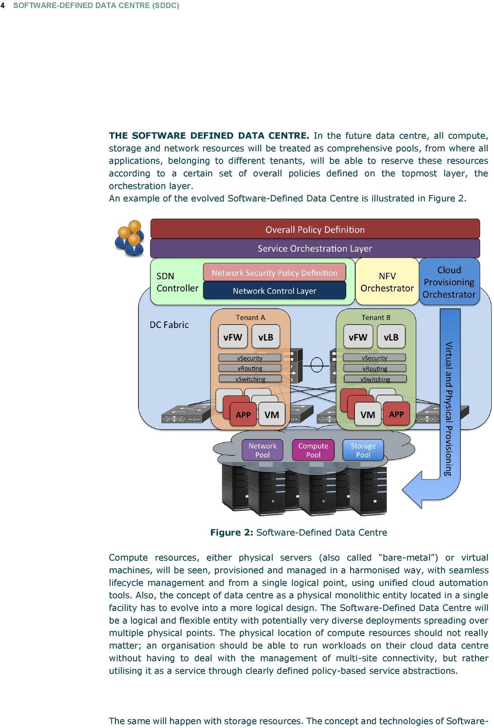 these resources according to a certain set of overall policies defined on the topmost layer, the orchestration layer. An example of the evolved Software-Defined Data Centre is illustrated in Figure 2.