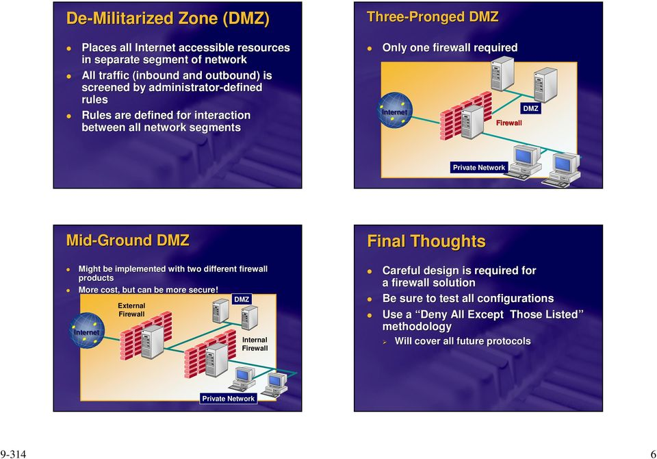Network Mid-Ground DMZ Might be implemented with two different firewall products More cost, but can be more secure!