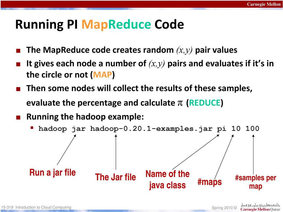 of these samples, evaluate the percentage and calculate π (REDUCE) Running the hadoop example: hadoop jar
