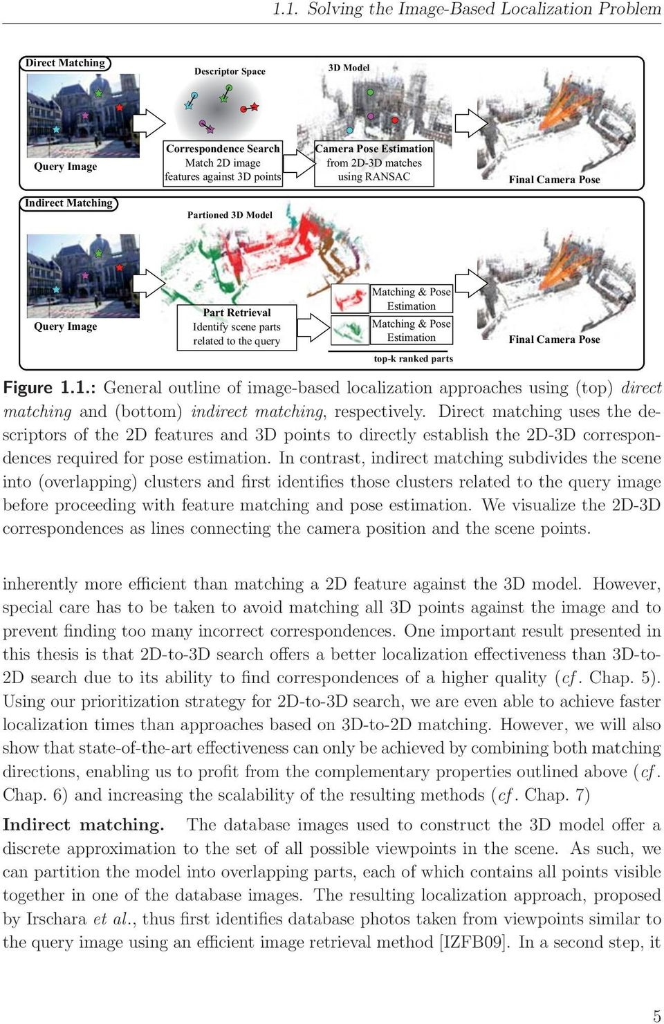 In contrast, indirect matching subdivides the scene into (overlapping) clusters and first identifies those clusters related to the query image before proceeding with feature matching and pose