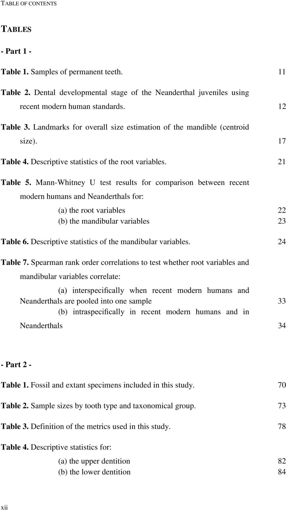Mann-Whitney U test results for comparison between recent modern humans and Neanderthals for: (a) the root variables 22 (b) the mandibular variables 23 Table 6.
