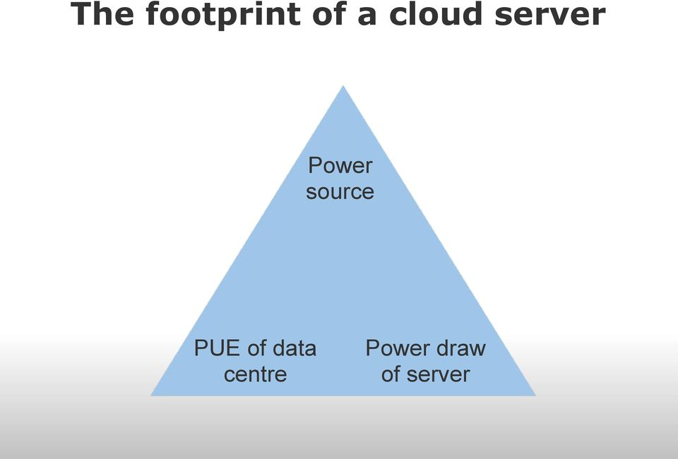 source PUE of data