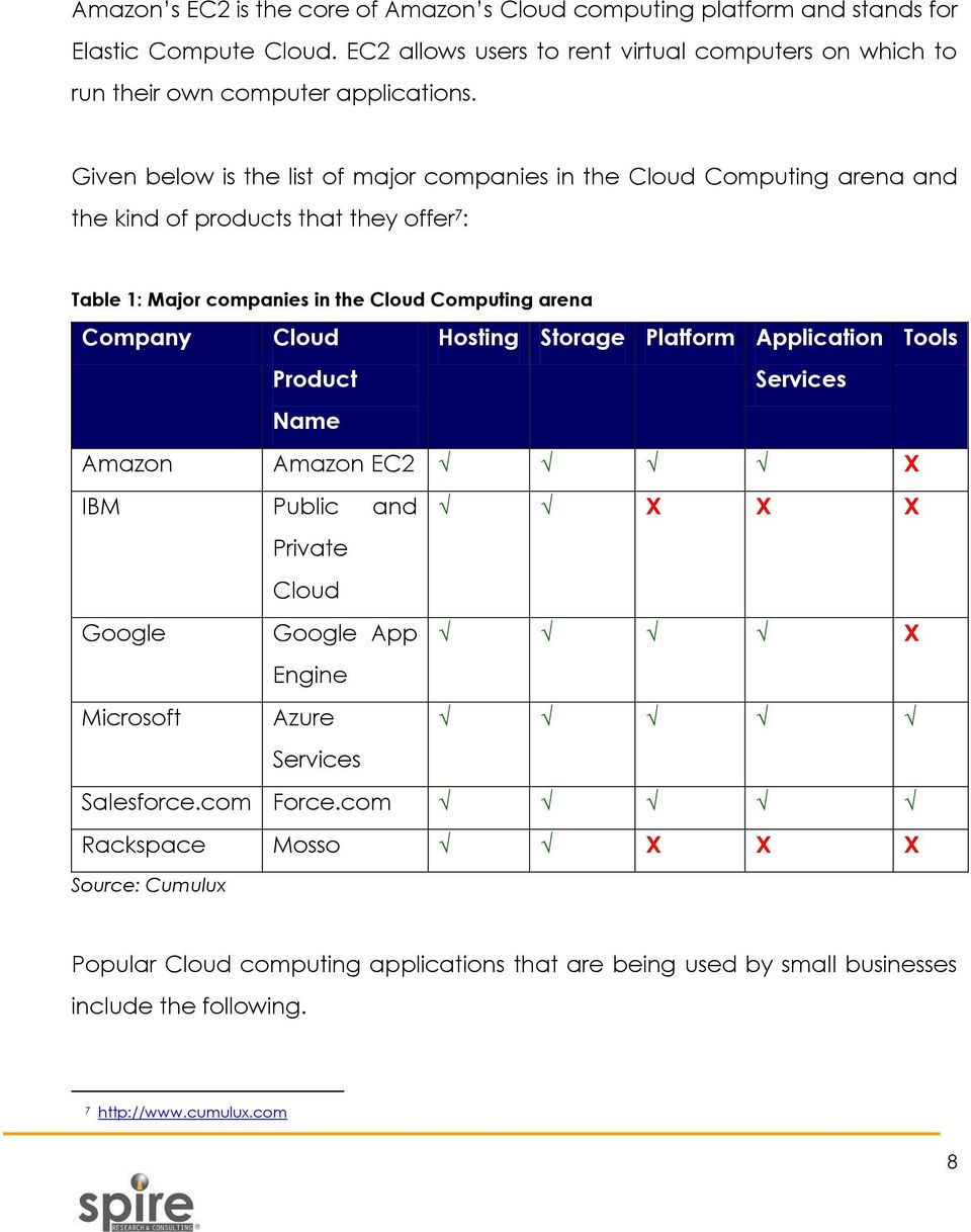 Given below is the list of major companies in the Cloud Computing arena and the kind of products that they offer 7 : Table 1: Major companies in the Cloud Computing arena Company Cloud