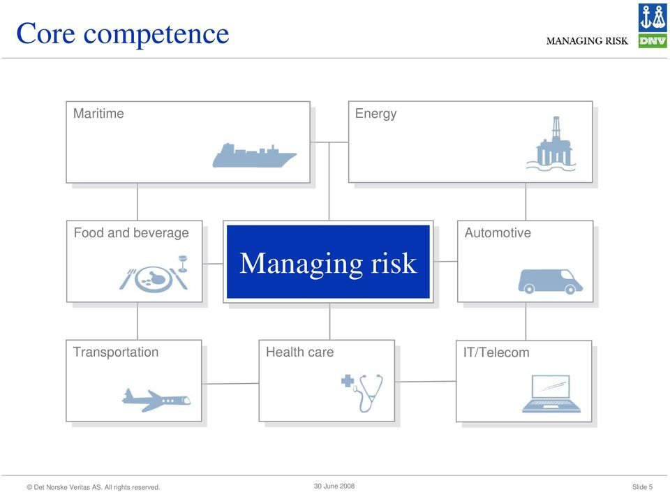 Managing risk Automotive