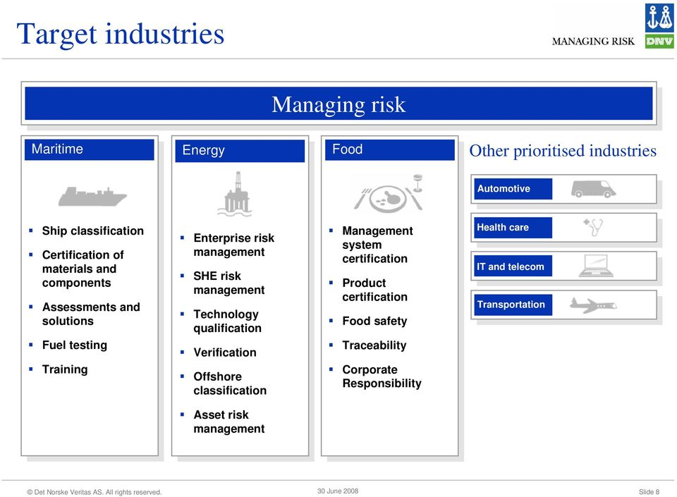 risk management Technology qualification Verification Offshore classification Management system certification Product