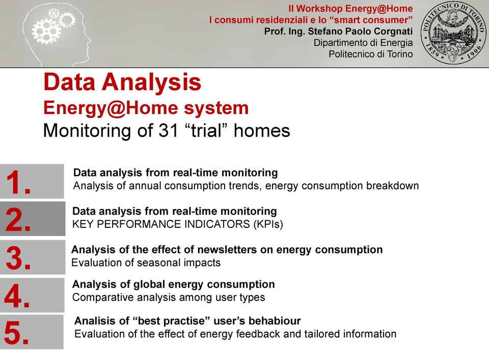 from real-time monitoring KEY PERFORMANCE INDICATORS (KPIs) Analysis of the effect of newsletters on energy consumption
