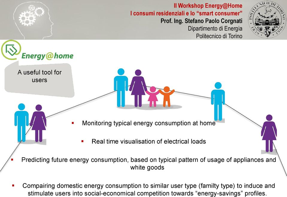 appliances and white goods Compairing domestic energy consumption to similar user type (familty