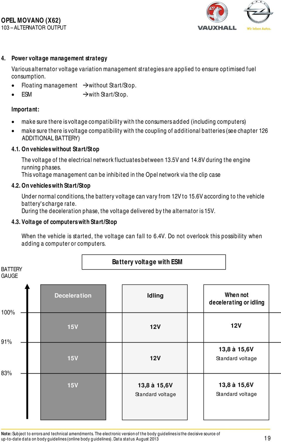 Conversion guideline opel movano x62 pdf important make sure there is voltage compatibility with the consumers added including computers asfbconference2016 Images