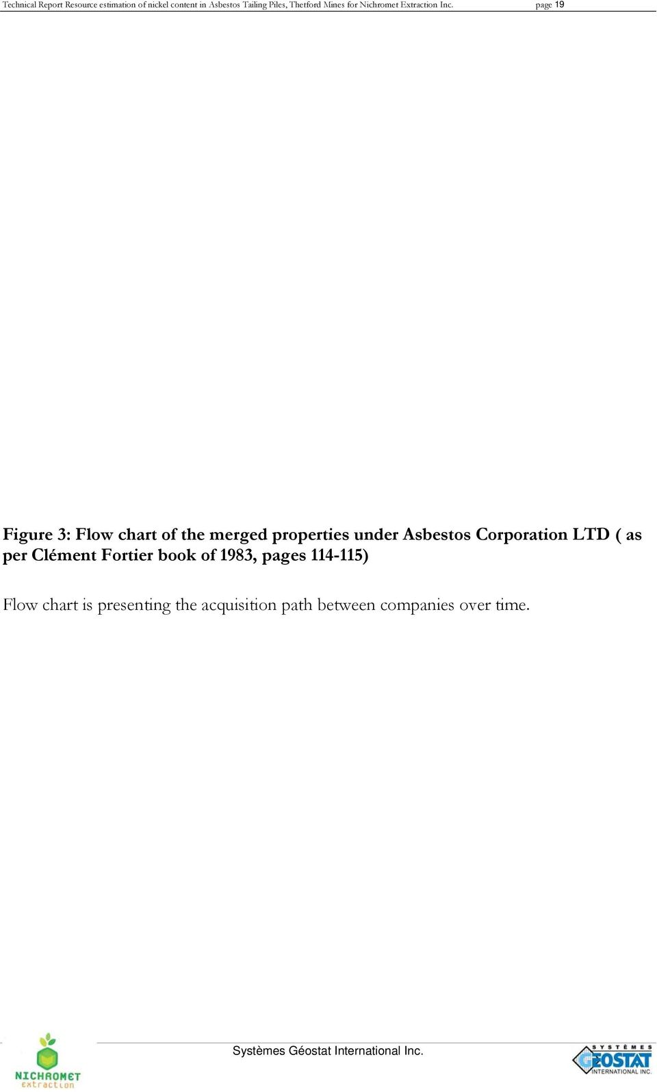 page 19 Figure 3: Flow chart of the merged properties under Asbestos Corporation LTD ( as per