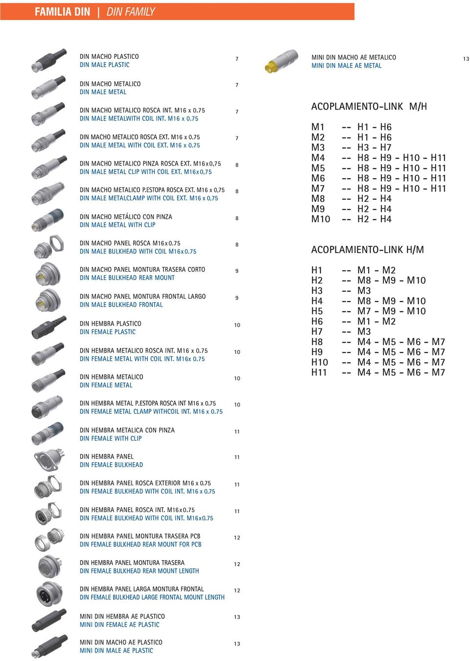M16x0,75 DIN MALE METAL CLIP WITH COIL EXT. M16x0,75 DIN MACHO METALICO P.ESTOPA ROSCA EXT. M16 x 0,75 DIN MALE METALCLAMP WITH COIL EXT.