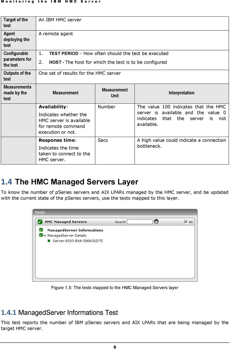 Response time: Indicates the time taken to connect to the HMC server. Secs The value 100 indicates that the HMC server is available and the value 0 indicates that the server is not available.