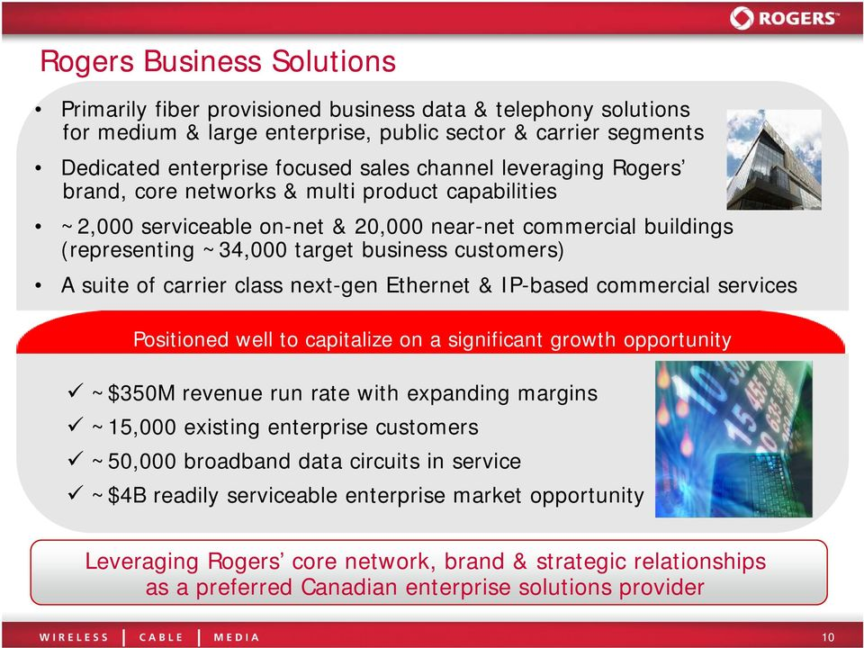 carrier class next-gen Ethernet & IP-based commercial services Positioned well to capitalize on a significant growth opportunity ~$350M revenue run rate with expanding margins ~15,000 existing