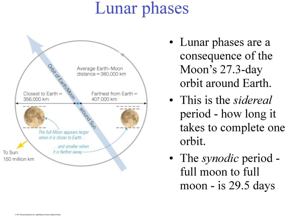 This is the sidereal period - how long it takes to