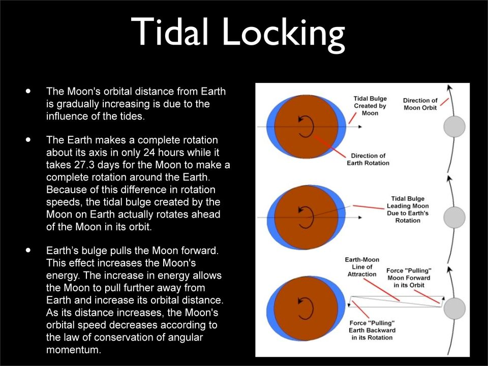 Because of this difference in rotation speeds, the tidal bulge created by the Moon on Earth actually rotates ahead of the Moon in its orbit. Earth s bulge pulls the Moon forward.