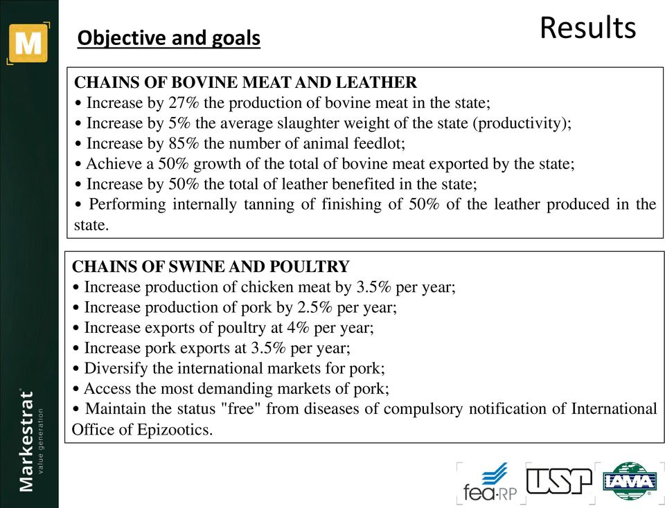 internally tanning of finishing of 50% of the leather produced in the state. CHAINS OF SWINE AND POULTRY Increase production of chicken meat by 3.5% per year; Increase production of pork by 2.