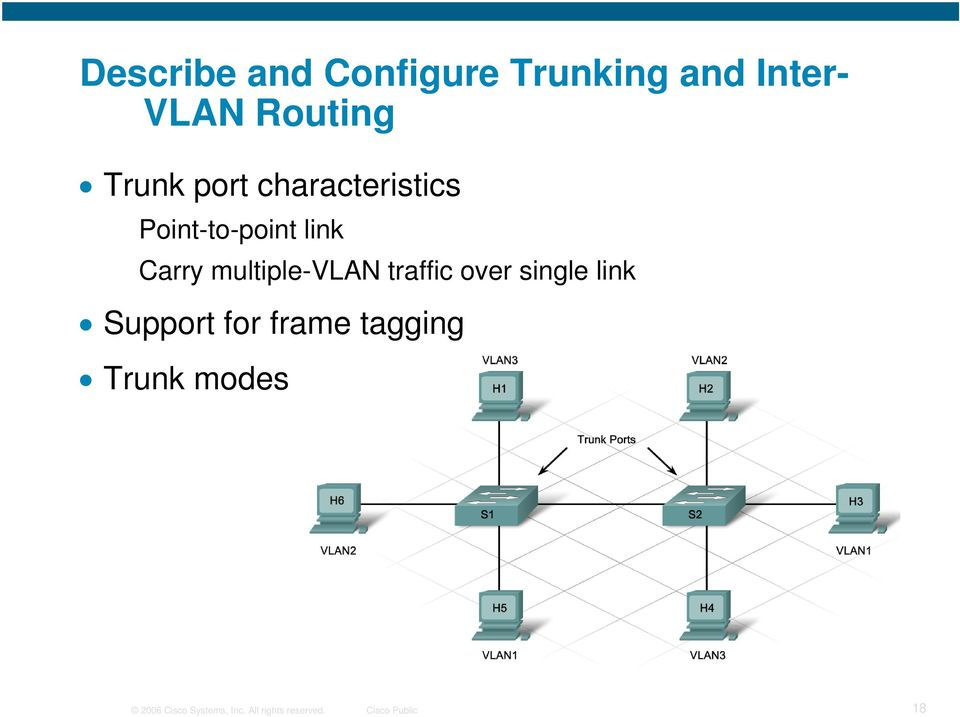 traffic over single link Support for frame tagging Trunk