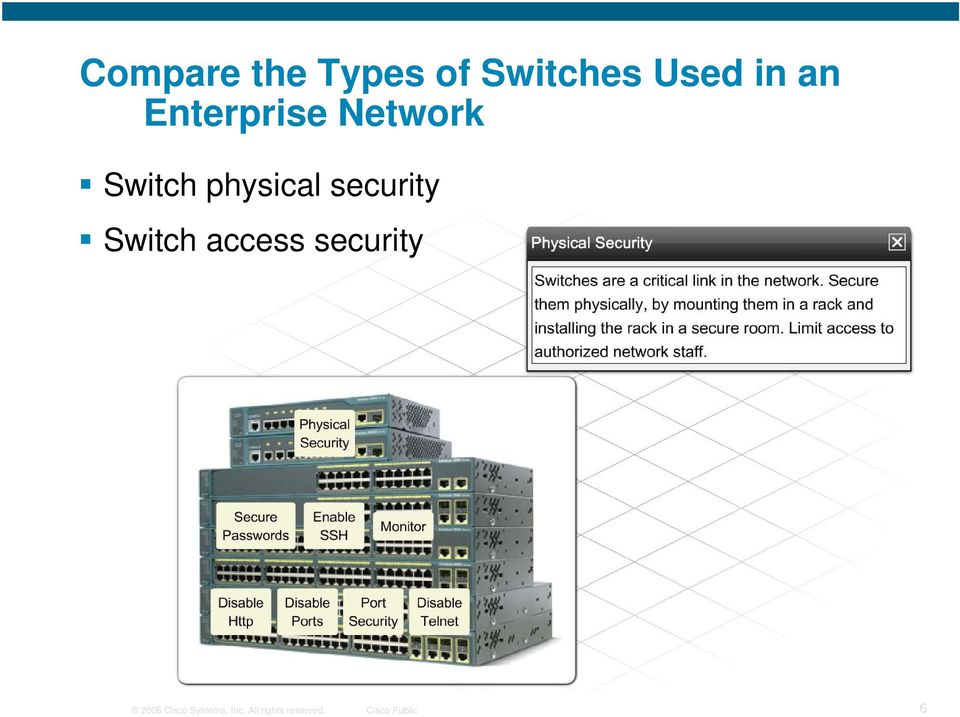 security Switch access security 2006