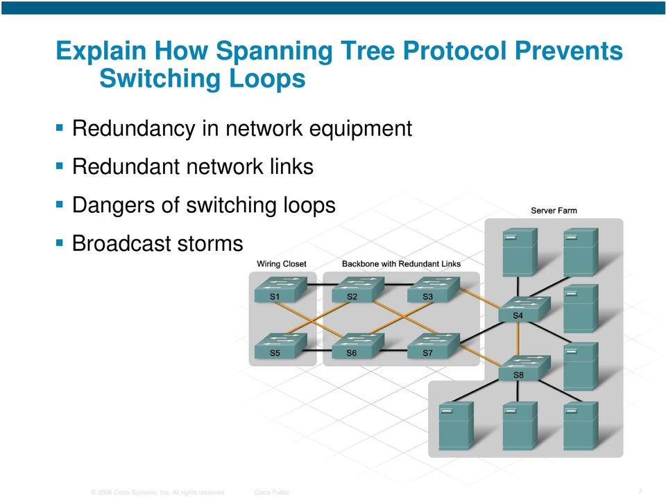 network links Dangers of switching loops Broadcast