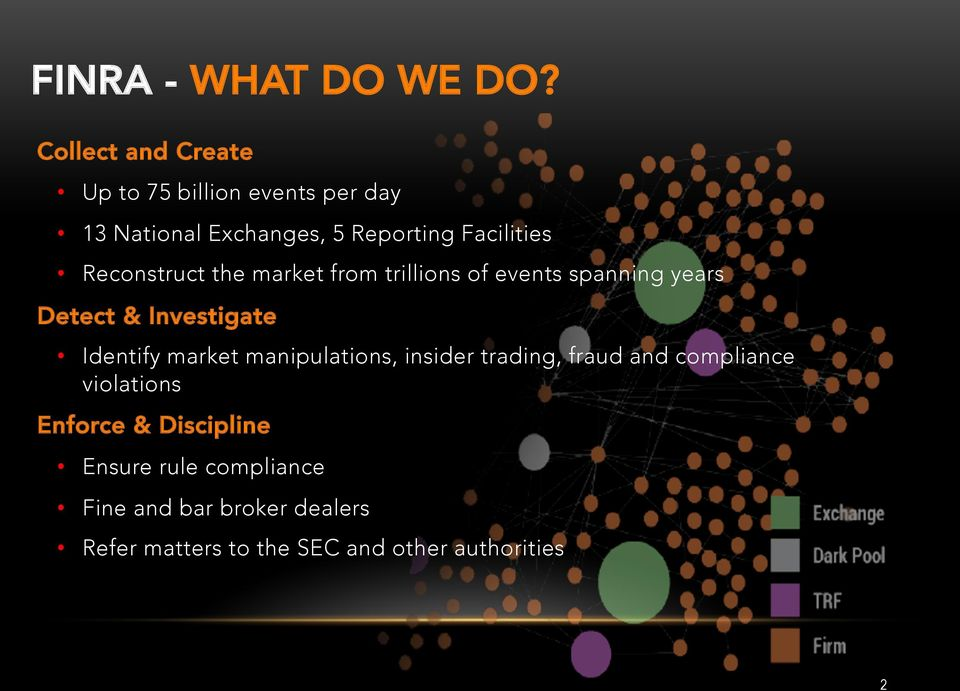 Reconstruct the market from trillions of events spanning years Detect & Investigate Identify market
