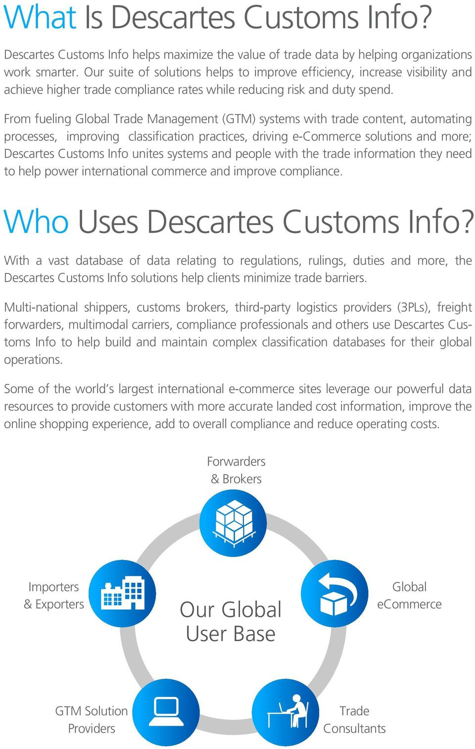 From fueling Global Trade Management (GTM) systems with trade content, automating processes, improving classification practices, driving e-commerce solutions and more; Descartes Customs Info unites
