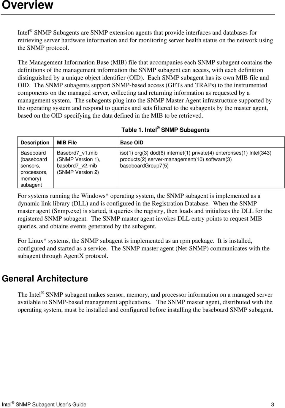 The Management Information Base (MIB) file that accompanies each SNMP subagent contains the definitions of the management information the SNMP subagent can access, with each definition distinguished