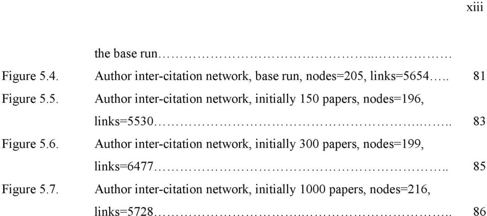 .. 83 Figure 5.6. Author inter-citation network, initially 300 papers, nodes=199, links=6477.