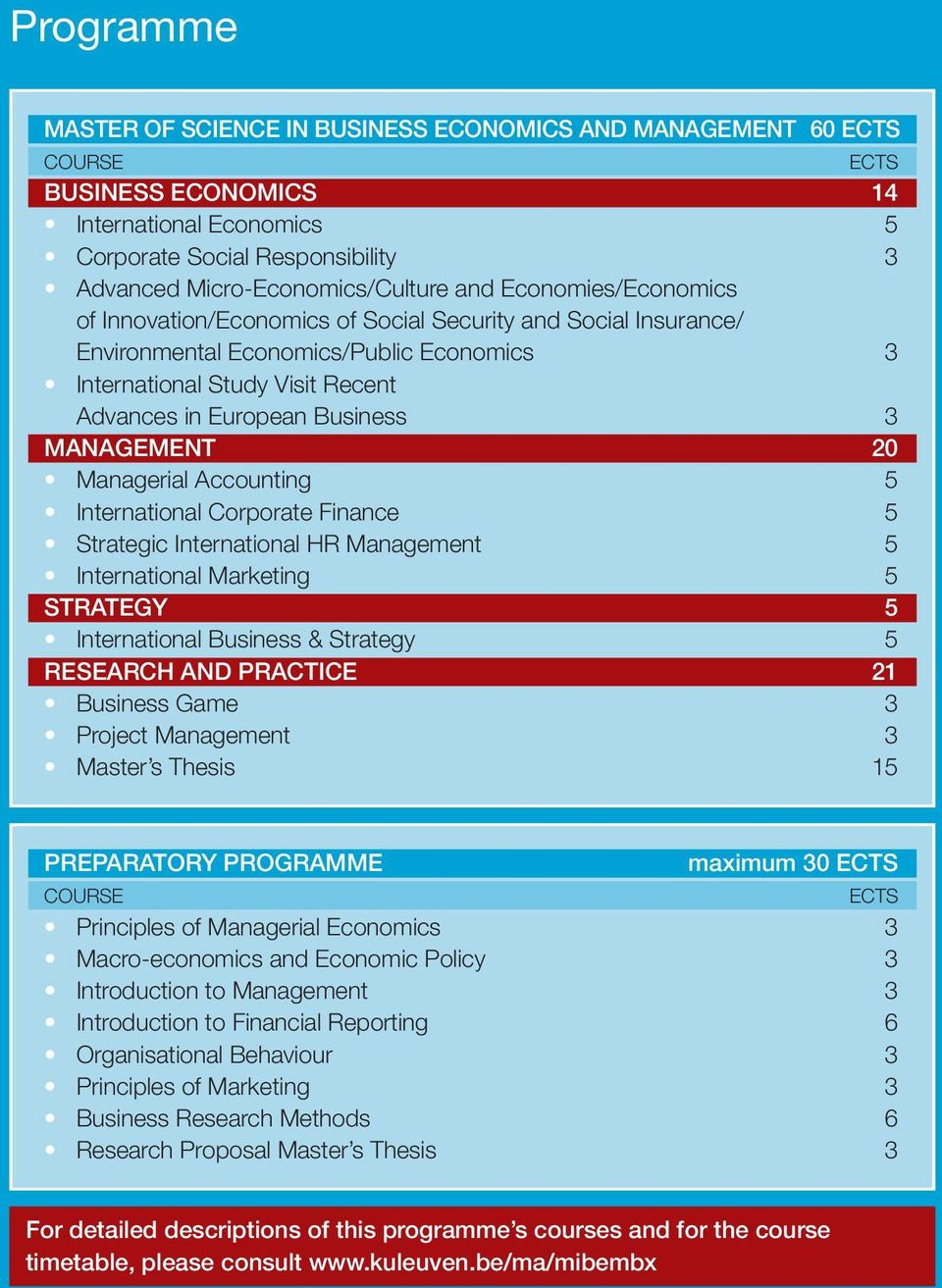 MANAGEMENT 20 Managerial Accounting 5 International Corporate Finance 5 Strategic International HR Management 5 International Marketing 5 STRATEGY 5 International Business & Strategy 5 RESEARCH AND