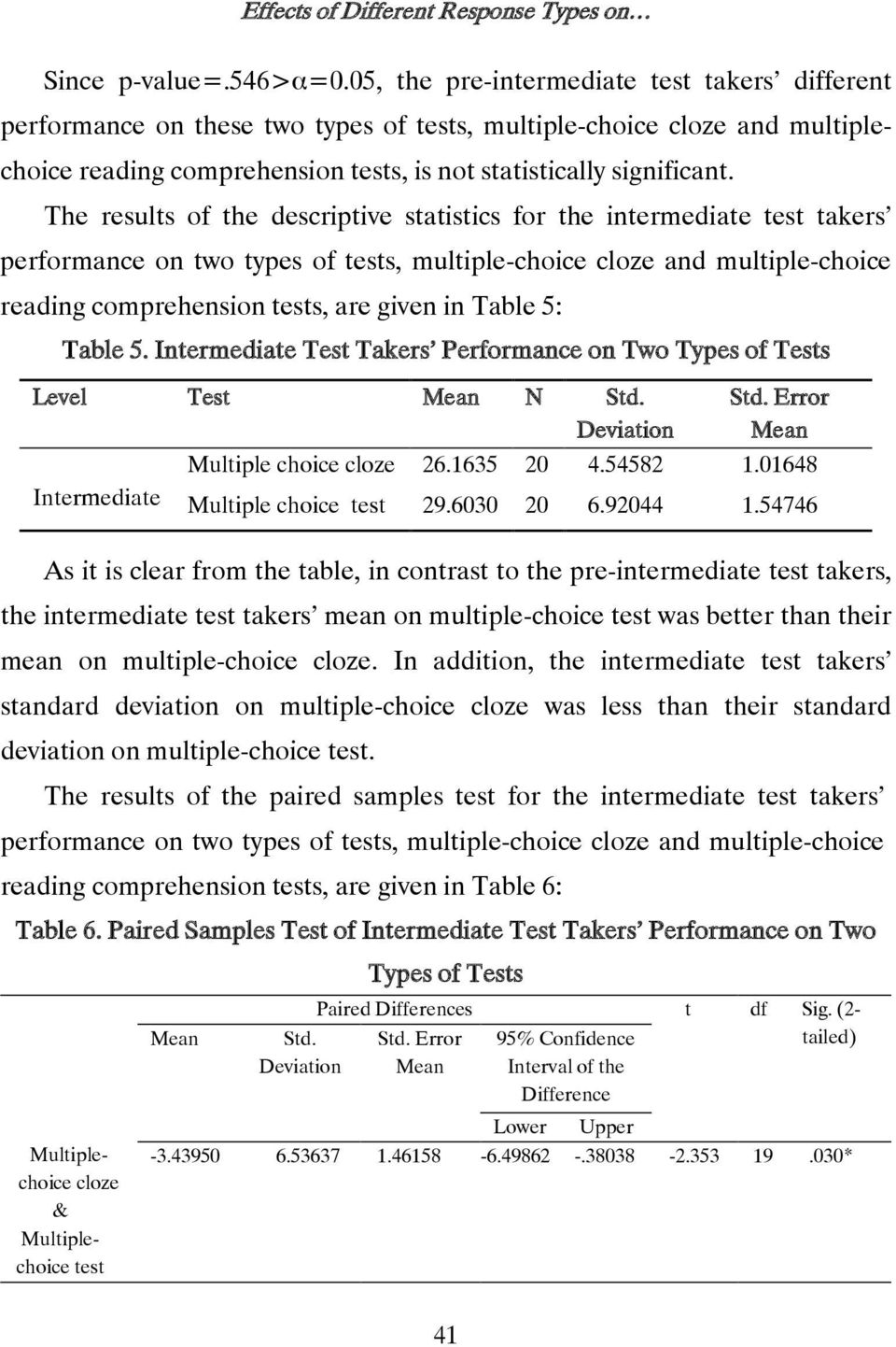 The results of the descriptive statistics for the intermediate test takers performance on two types of tests, multiple-choice cloze and multiple-choice reading comprehension tests, are given in Table