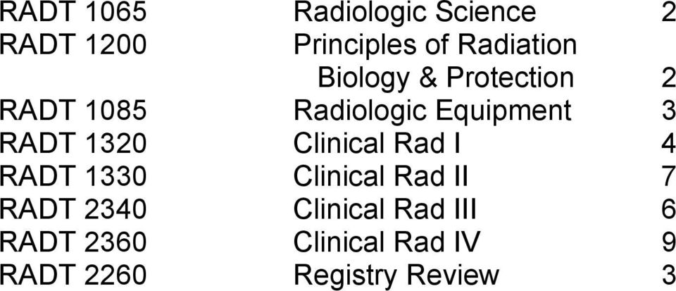 1320 Clinical Rad I 4 RADT 1330 Clinical Rad II 7 RADT 2340