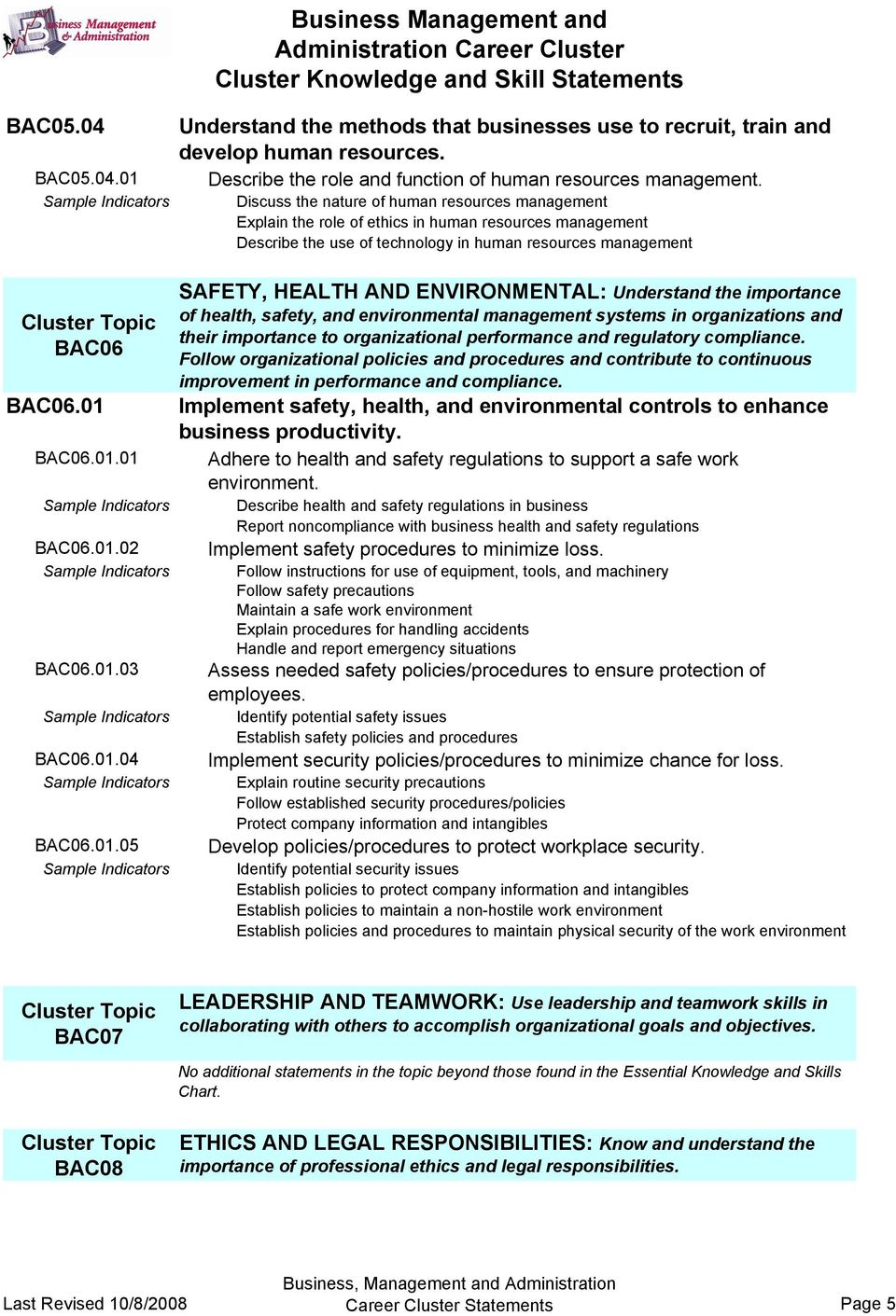 01.03 BAC06.01.04 BAC06.01.05 SAFETY, HEALTH AND ENVIRONMENTAL: Understand the importance of health, safety, and environmental management systems in organizations and their importance to