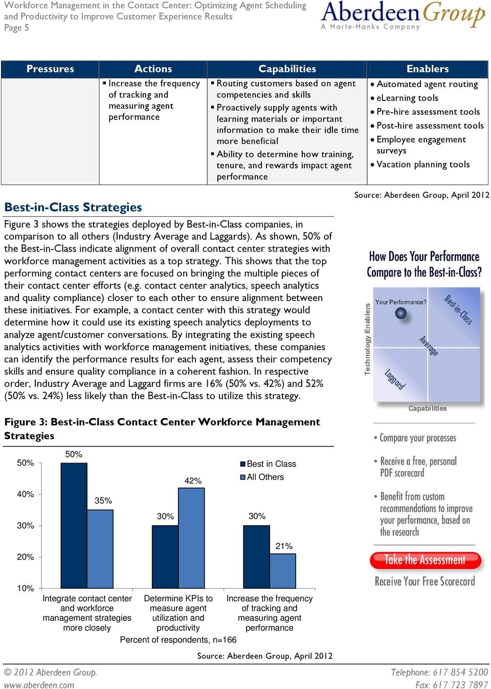 elearning tools Pre-hire assessment tools Post-hire assessment tools Employee engagement surveys Vacation planning tools Best-in-Class Strategies Figure 3 shows the strategies deployed by