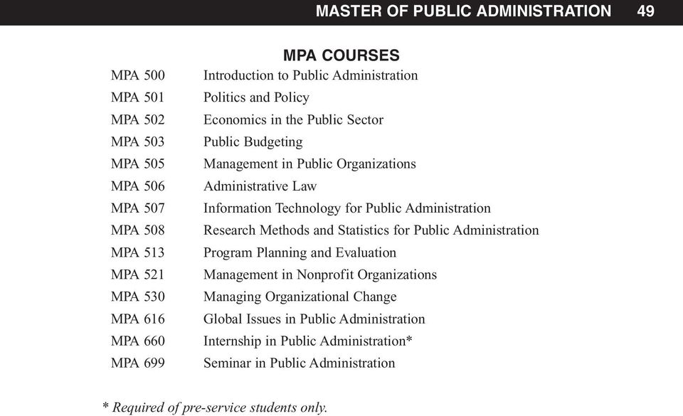 Information Technology for Public Administration Research Methods and Statistics for Public Administration Program Planning and Evaluation Management in Nonprofit