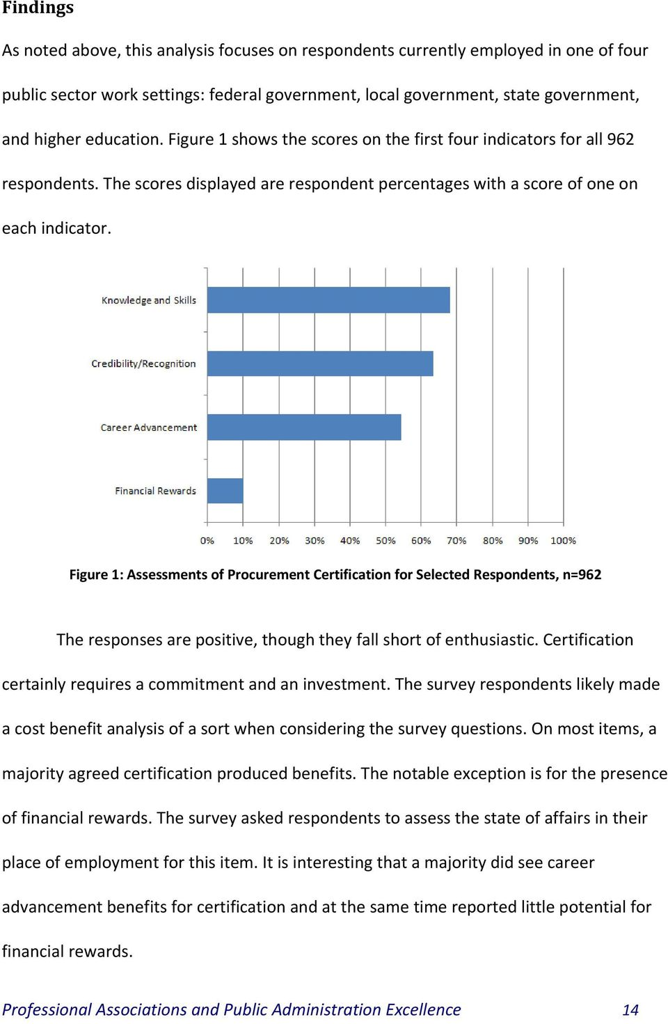 Figure 1: Assessments of Procurement Certification for Selected Respondents, n=962 The responses are positive, though they fall short of enthusiastic.