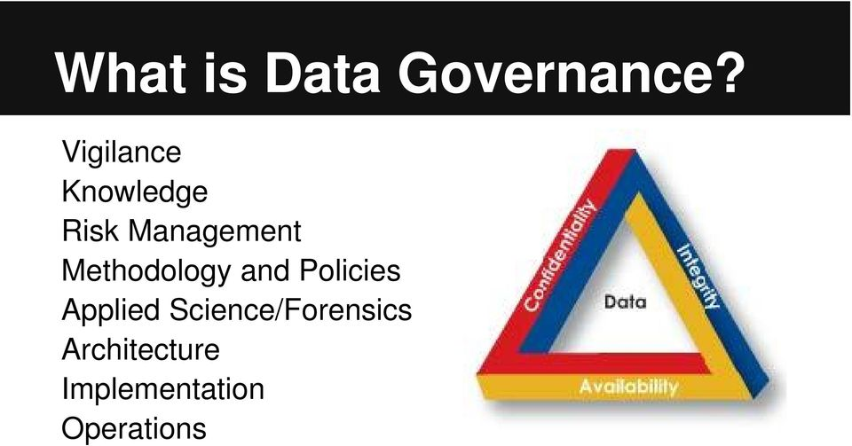 Methodology and Policies Applied