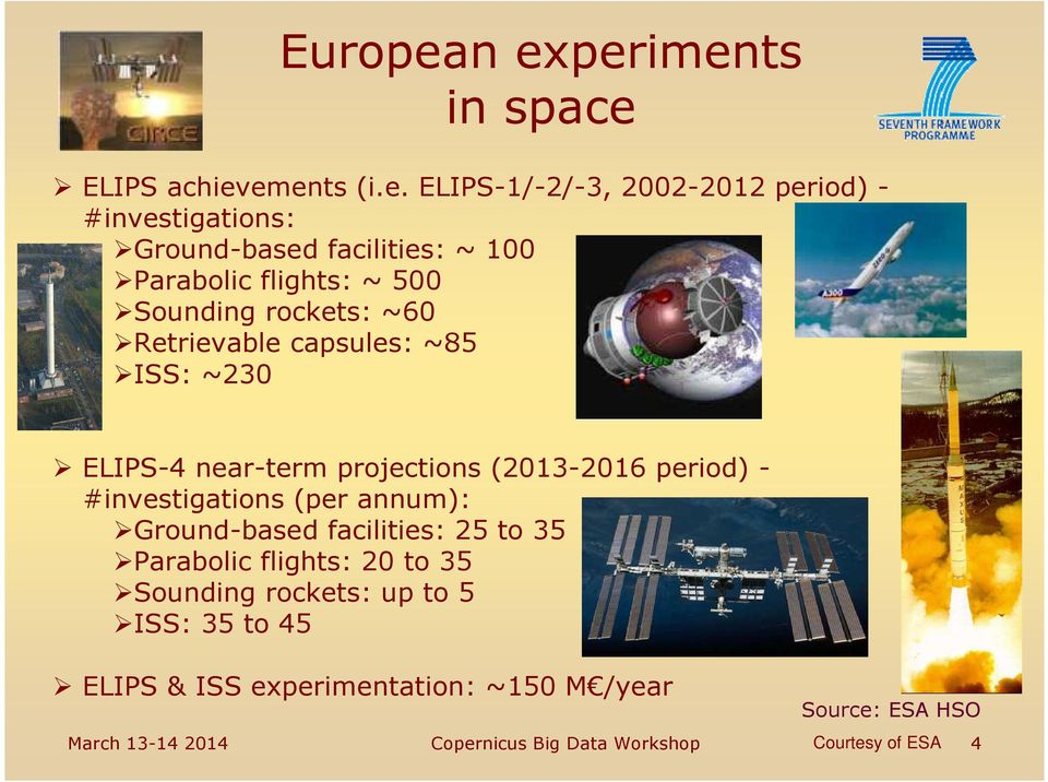 Parabolic flights: ~ 500 Sounding rockets: ~60 Retrievable capsules: ~85 ISS: ~230 ELIPS-4 near-term projections (2013-2016