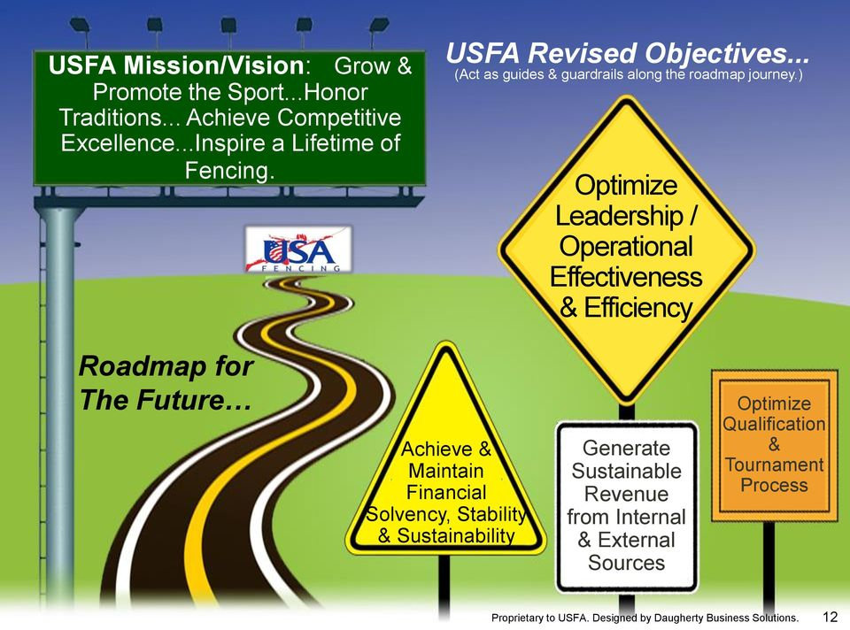 ) Optimize Leadership / Operational Effectiveness & Efficiency Roadmap for The Future Achieve & Maintain Financial