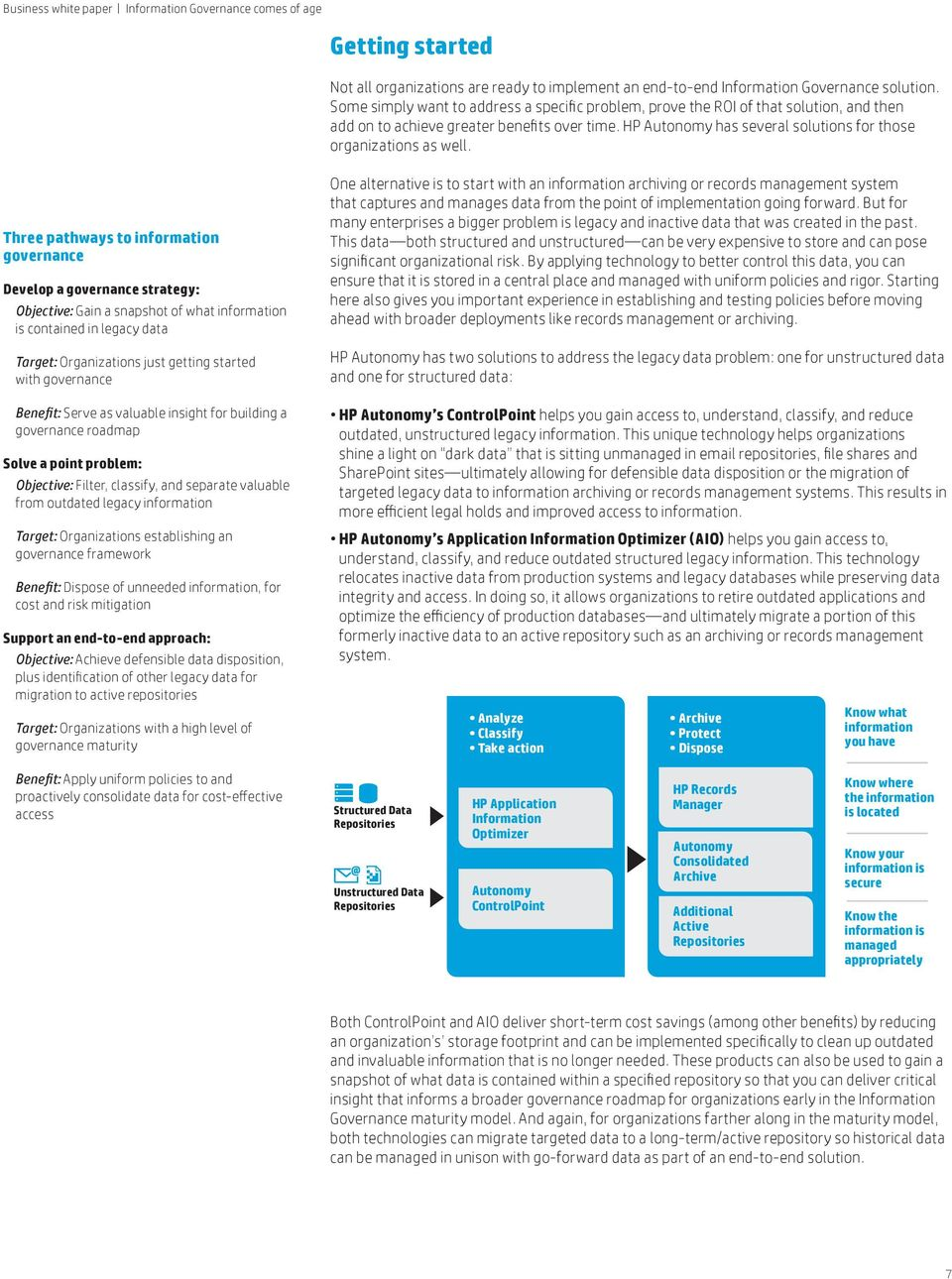 HP Autonomy has several solutions for those organizations as well.