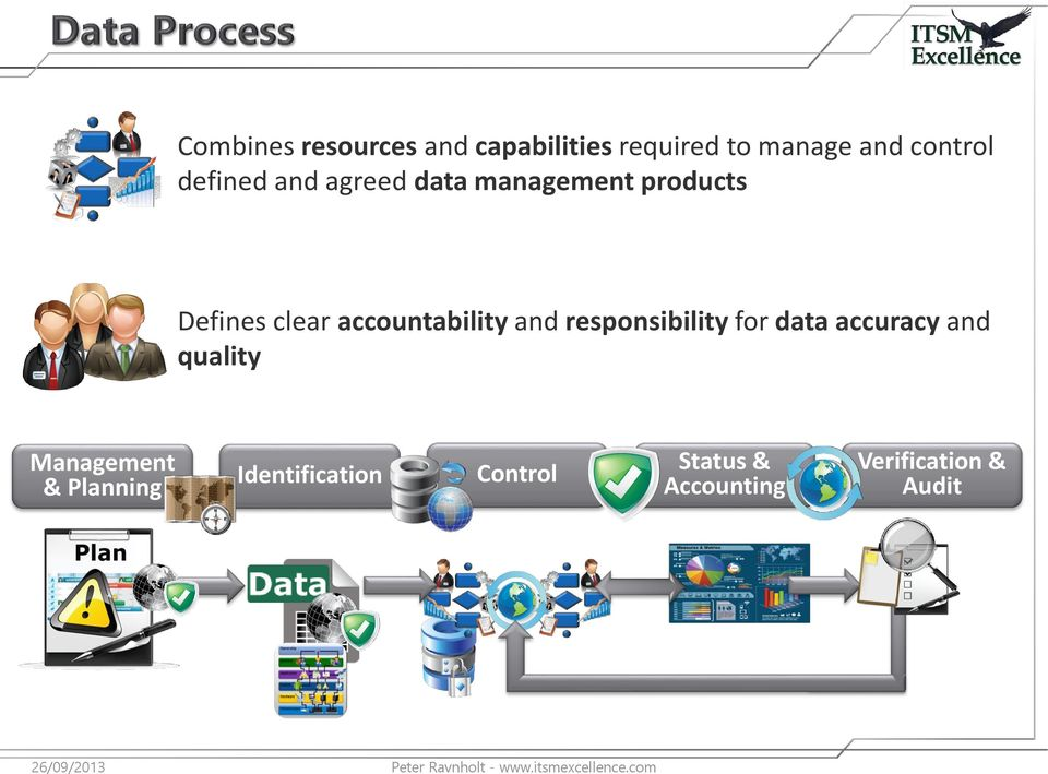 accountability and responsibility for data accuracy and quality