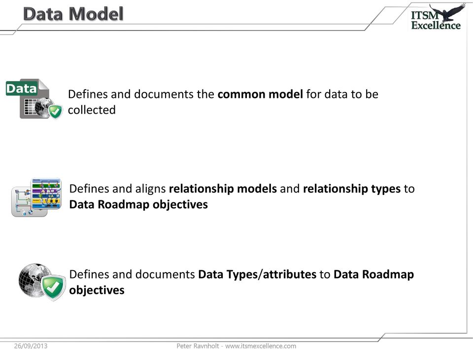 relationship types to Data Roadmap objectives Defines