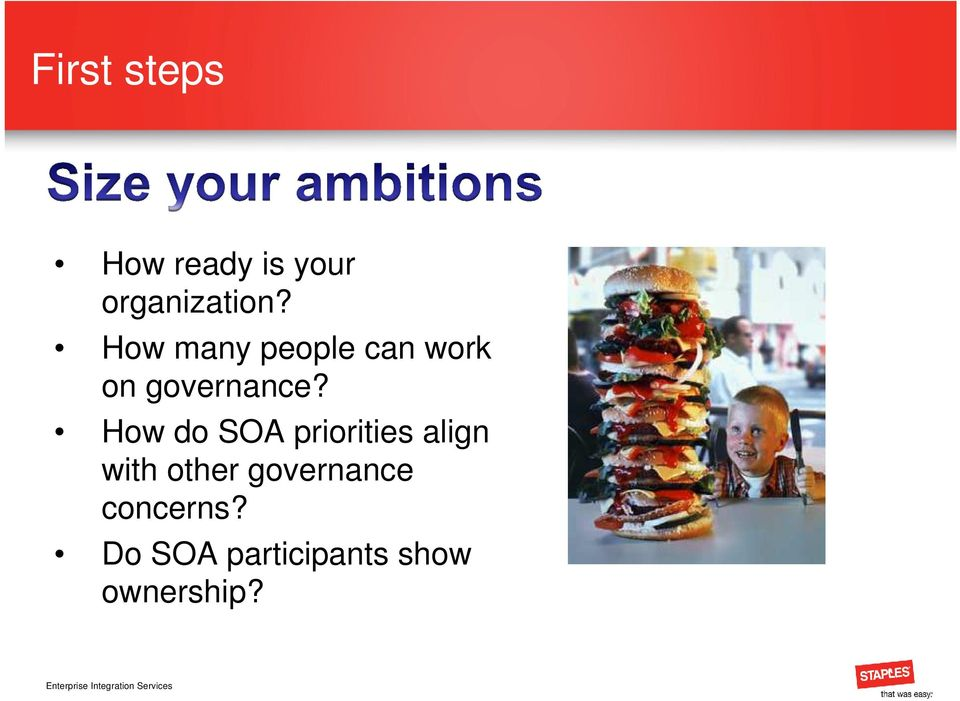 How do SOA priorities align with other