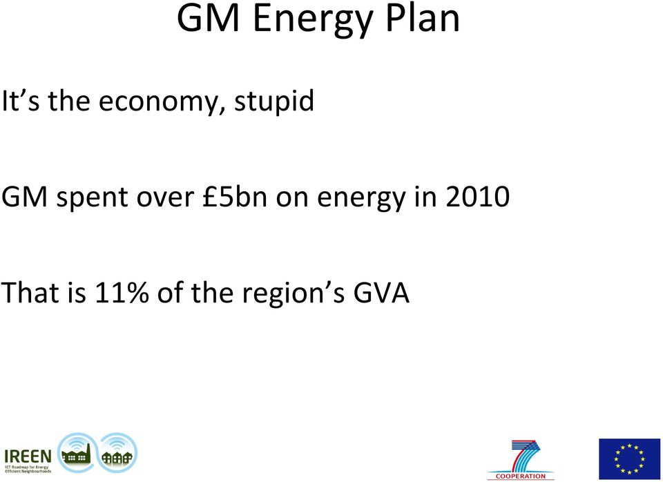 over 5bn on energy in 2010