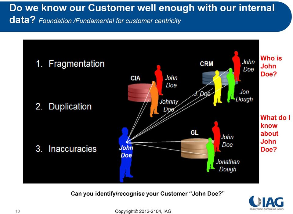 Foundation /Fundamental for customer centricity Who
