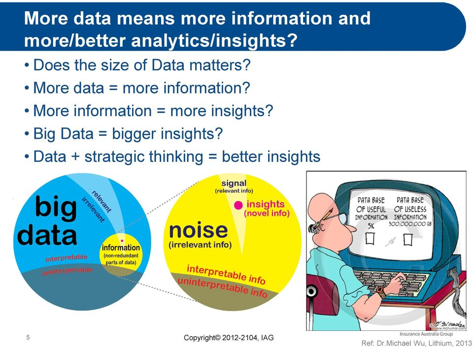 More information = more insights? Big Data = bigger insights?